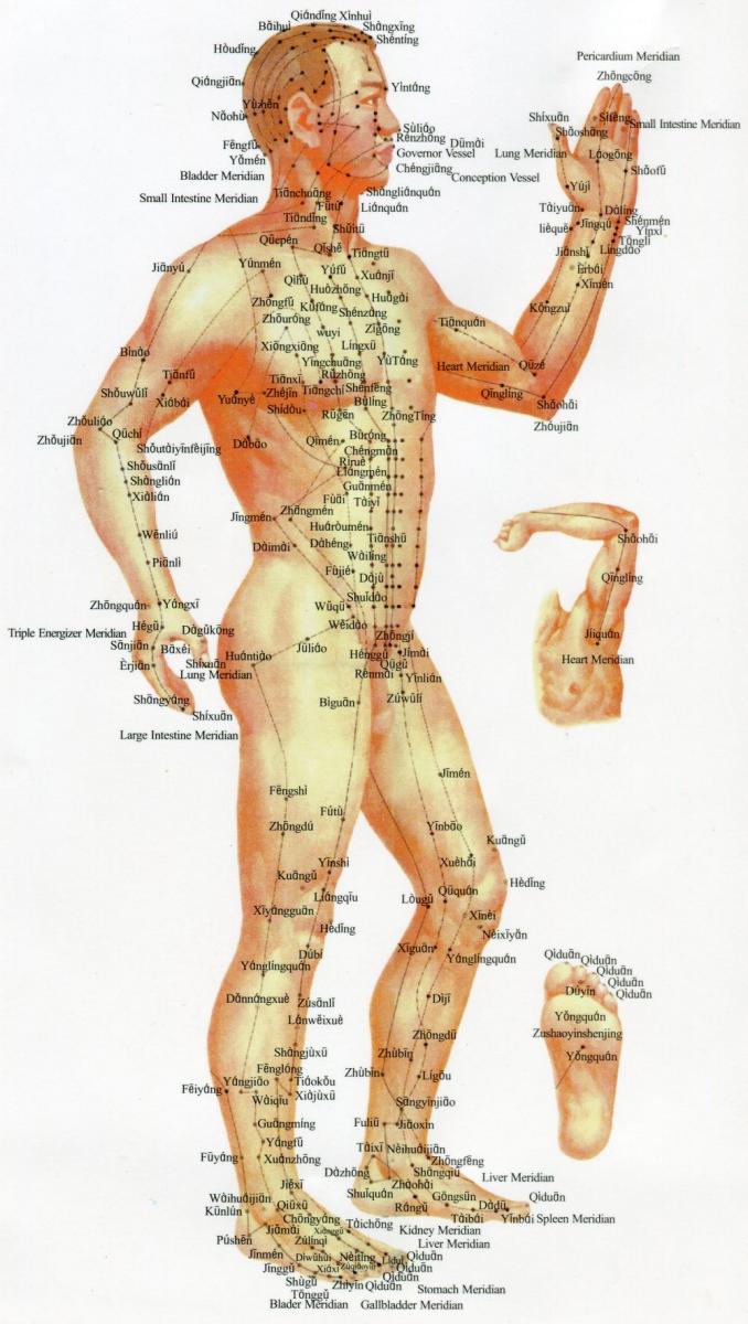 акупунктурные точки на лице человека